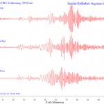 Grafische Darstellung des Erdbebens vom Freitagmorgen. Quelle: Uni Köln