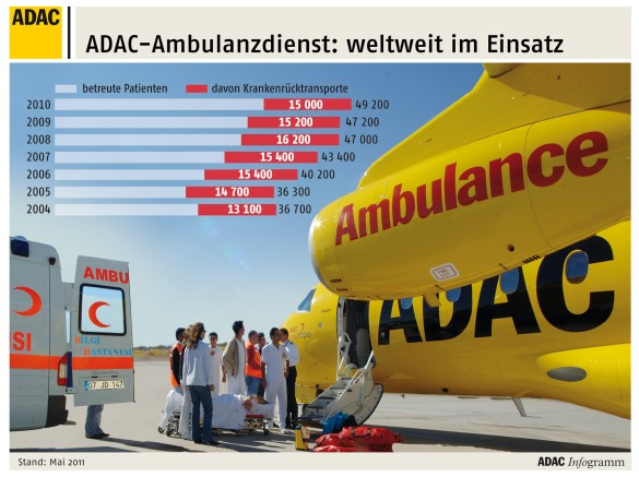 ADAC_Ambulanzdienst_2010_15