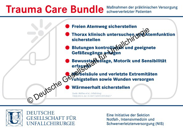 2016_Schaubild_Aufkleber_Trauma_Care_Bundle_DGU.jpeg