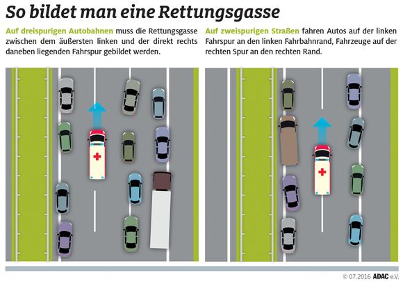 Grafik_Rettungsgasse_580